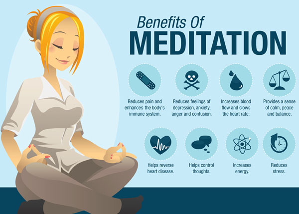 Benefits-of-meditation-2.jpg